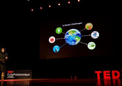 Marc Buckley TEDx EP Talk 6 Challenges